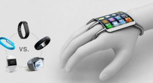Smart Wearable Device Market