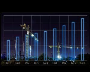 UK Building Construction Market, Historic and Forecast Size