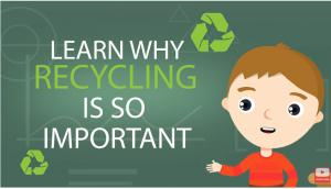 Kids recycling facts - recycling facts for kids - video resources by Learning Mole