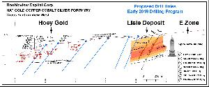 Lisle - Hoey Gold - Proposed drill locations