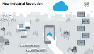 New Industrial Revolution market