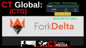 CT Global Trades on ForkDelta