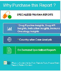 Drug Pipeline Reports
