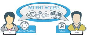 Patient Access Solutions Market