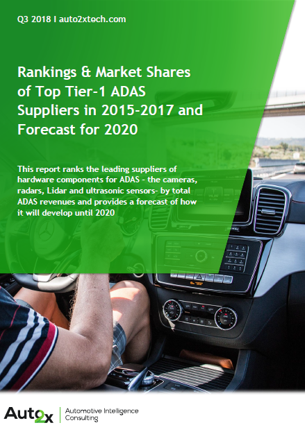 Rankings Market Shares Of Top Tier 1 Adas Suppliers In 2015 17 And