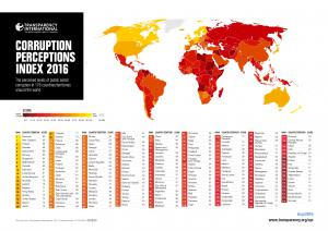 Corruptions Perceptions Index 2016