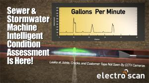 As illustrated, the Electro Scan intelligent probe automatically finds & measures leaks in Gallons per Minute as it passes by defective joints, cracks, and badly installed customer connections.