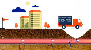 Surcharged pipes often seep effluent through defective joints outside of the pipe.  Liquified soli then re-enters the pipe through joints causing silt to accumulate at the bottom of the pipe and a creating a void above the pipe's crown.