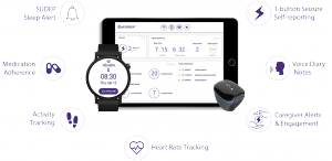 nEureka® for Epilepsy: an all-in-one system for remote epilepsy monitoring from home