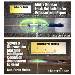 All leaks are located and measured in Gallons per Minute or Liters per Second, without relying on 'seeing' or 'hearing' defects at Joints, Customer Tap Locations, or Pipe Walls.
