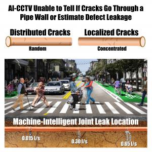 Previously, AI & Machine Learning were hoped to overcome weaknesses of CCTV to find leaks, but Machine-Intelligent probes were needed to locate and measure leakage rates.