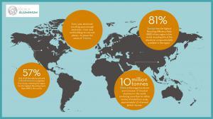 Regional recycling data
