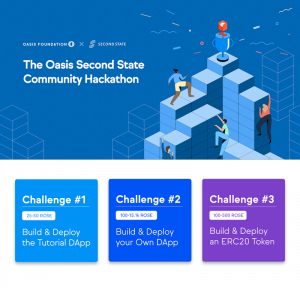 The Oasis Second State Community Hackathon