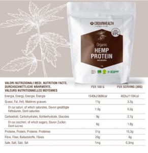 Hemp Protein Ingredients List