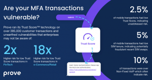 Are your MFA transactions vulnerable?